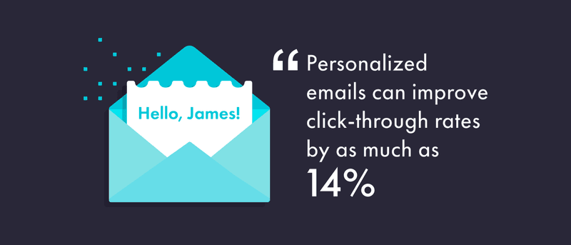 How to Use Email Personalization to Crush Your Sales Targets