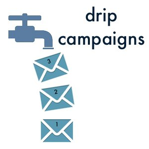 Drip Campaign Faucet Leaking Emails
